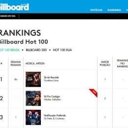 """Sucesso nas rádios, """"Só Pra Castigar"""" estreia na 2ª posição no ranking da Billboard Brasil"""